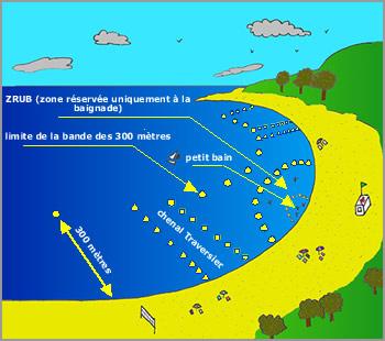 SERVICE [encore] PUBLIC - Page 3 Zone-bain-plage